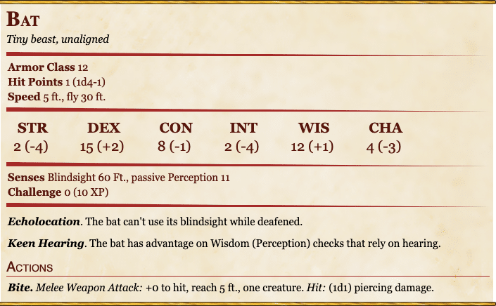 Wizard Of The Tavern on Feedspot - Rss Feed