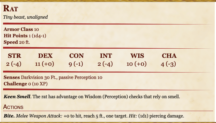 Choosing Your Wizard Familiars 5e - Wizard Of The Tavern